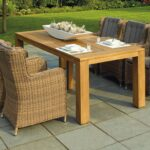 Outdoor Wicker Resin Furniture
